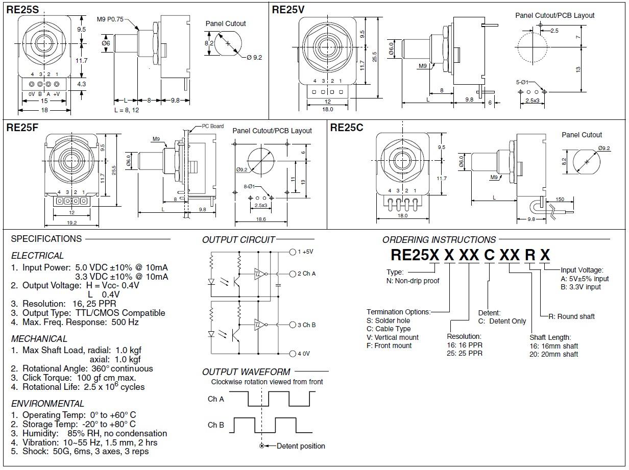 cui  optical panel incremental encoders  re25 series