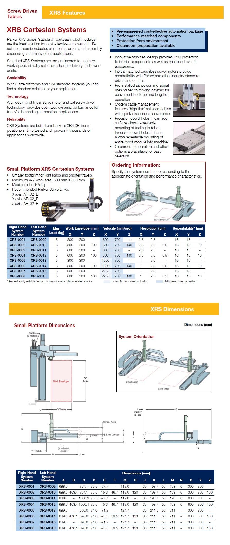 Parker xrs cartesian systems small for Parker bayside frameless torque motors