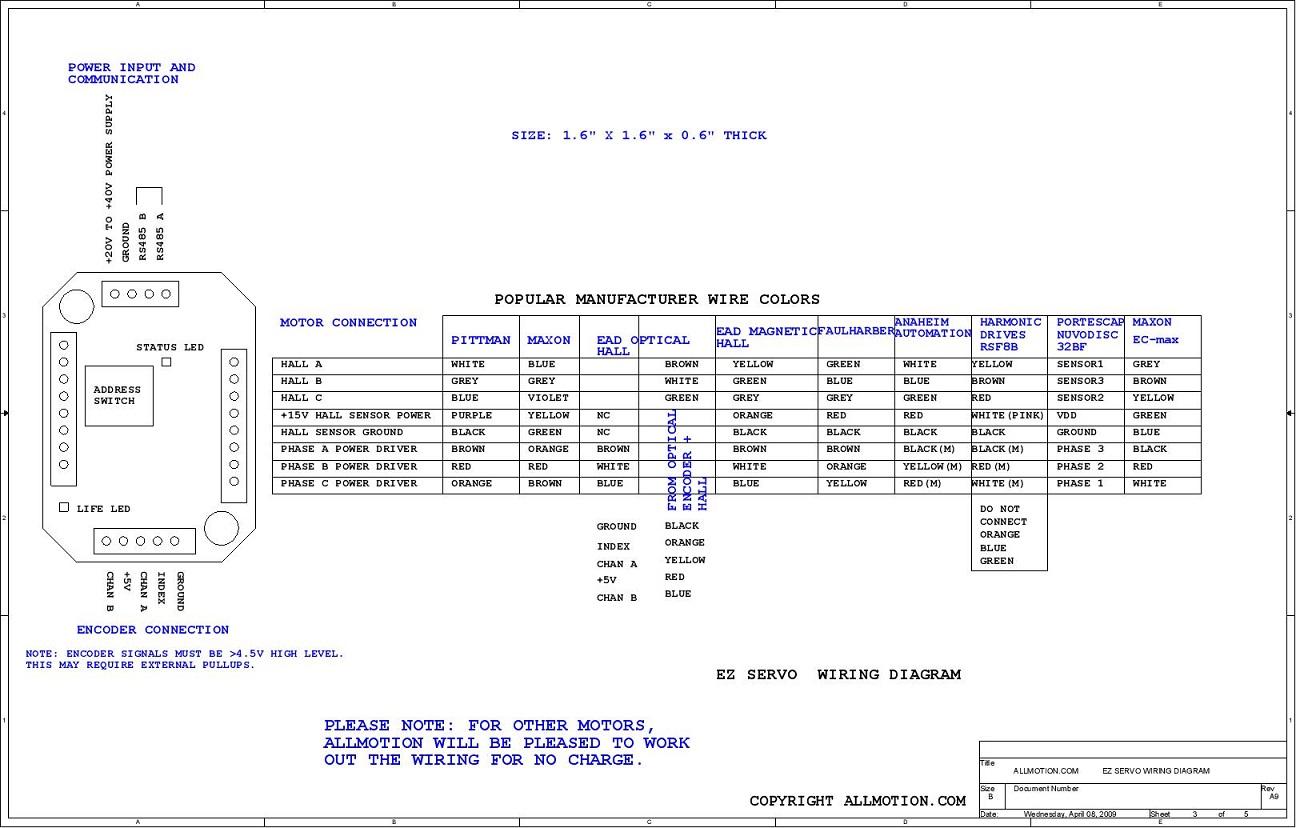 allmotion  servo drive  ezsv17 series