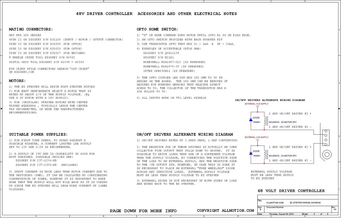 Allmotion  Stepper Driver Controller With Encoder Ezhr23en48v