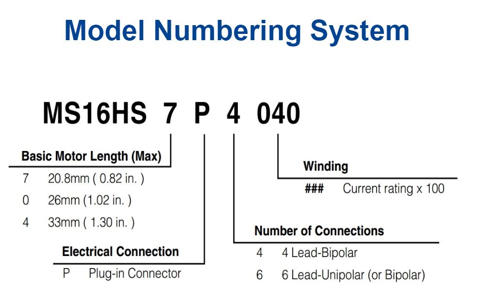MOONS': Stepper Motors MS16HS0P4029