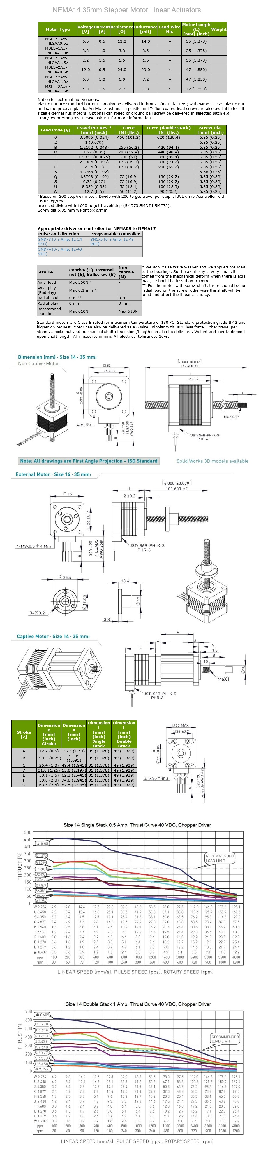 Jvl Integrated Stepper Motor With Linear Actuator Msl Series Schematic Model No Msl341axy 4l3aa13z 4l3aa30z Msl341bxy 4l3aa55z