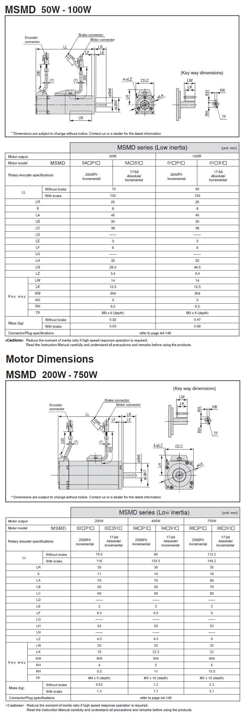 panasonic  ac servo motors  msmd a4 series