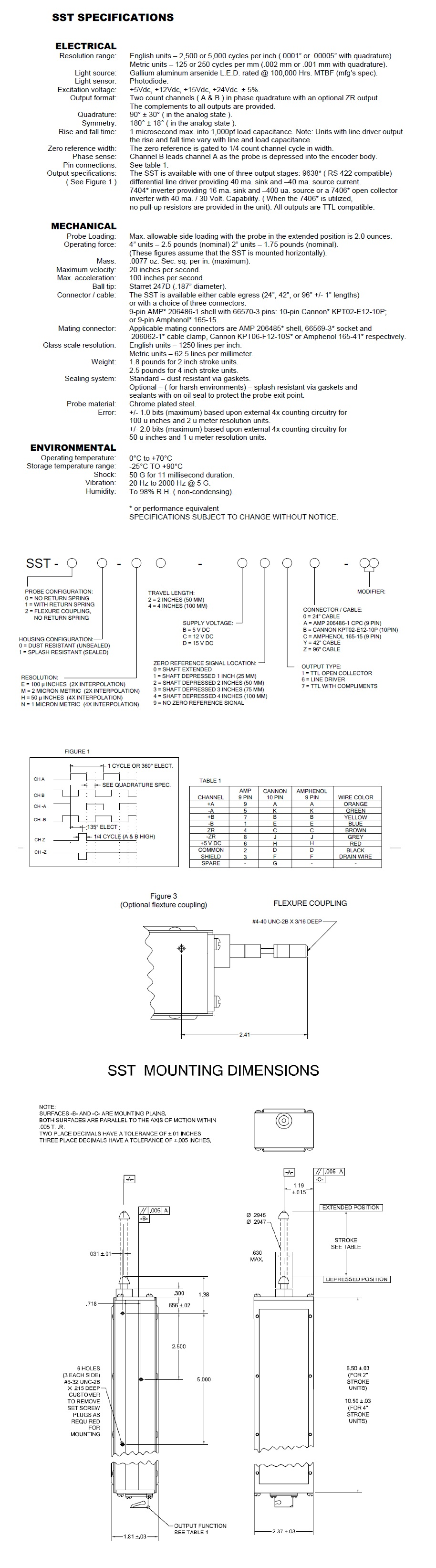 Microe Short Stroke Linear Encoder Sst Series Wiring Diagram Interfaced To Multiplication Circuits And Conventional Up Down Logic An Optional Zero Reference Output Can Be Specified At The Beginning Or End Of