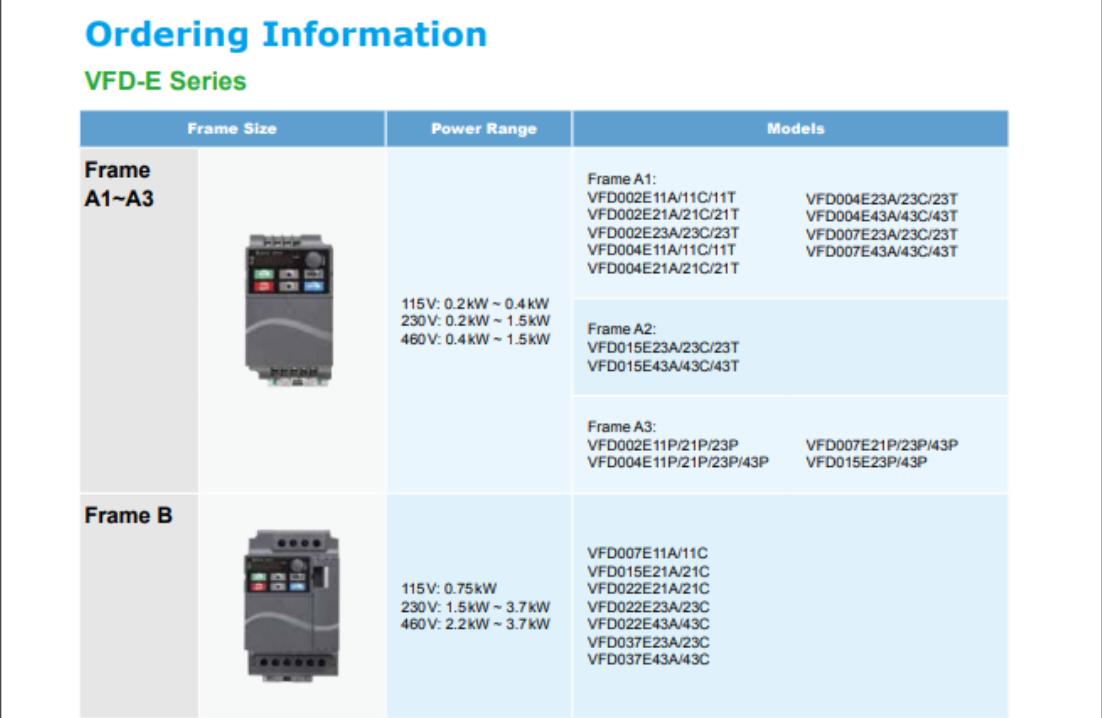 Delta: AC Motor Drives (VFD-E Series) VFD037E23A